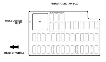 2000 jaguar fuse box diagram 2000 wiring diagrams