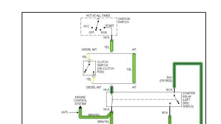 see wiring diagram below   http://www 2carpros com/forum/automotive_pictures/12900_s1_3