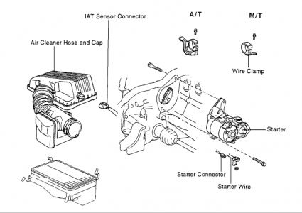 wiring diagram lawn tractor with Wiring Diagram For Small Block Chevy Starter on T24347780 Need wiring diagram murray ridng mower further John Deere X475 Wiring Diagram in addition Engine Diagram For Craftsman Lt2000 furthermore Bolens 38 Riding Lawn Mower Belt Diagram further 4wowe Install Replacement Belt Cub Cadet Hs216.