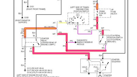 1996 chevy s 10 starter well not turn over below is your starting system wiring diagram