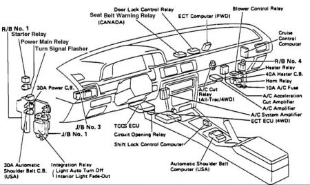 1989 Toyota Camry Fuse Diagram Wiring Diagram Forward