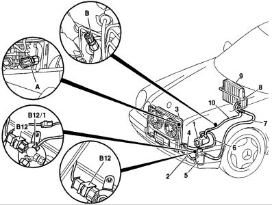 Location of Ac Service Port: Where Is the Ac Service Port?2CarPros