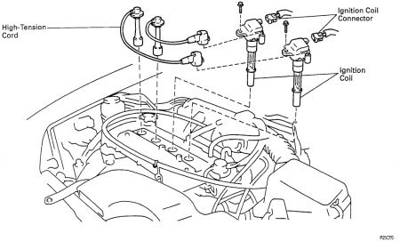 1992 Plymouth Sundance Fuse Box Diagram besides 86 Chevy Truck Wiring Harness besides 2000 Honda Civic Ex Vacuum Line Diagram furthermore Wiring Diagram For A 1994 Jeep Grand Cherokee Radio in addition Where Is Ecu Located Ecm Location. on 1987 honda accord fuse box diagram