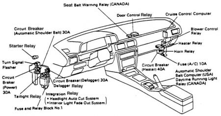 2007 toyota tundra fuse panel diagram 1989 toyota camry fuse panel electrical problem 1989