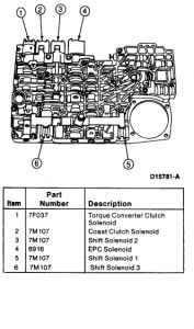 1996 ford ranger i need a diagram transmission problem 1996 ford 1996 Ford Ranger Electrical Diagram www 2carpros com forum automotive_pictures 12900_s_8