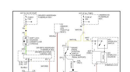http://www.2carpros.com/forum/automotive_pictures/12900_shift_interlock1_1.jpg