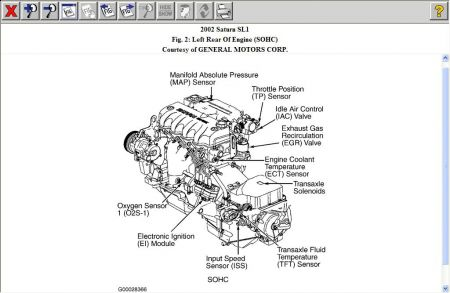 saturn sl2 wiring diagram  | 590 x 419