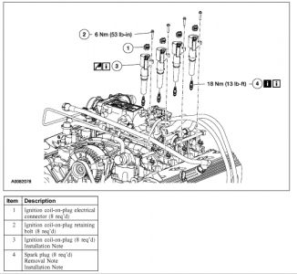 T10620632 Need plug wire diagram 96 chevy 350 together with Chevy 350 Engine Diagrams Online further Chevy 350 Ignition Coil Module Diagram further 94 Honda Accord Spark Plug Wiring Diagram likewise T6892309 Spark plug wiring diagram 94 caprice. on lt1 wiring order