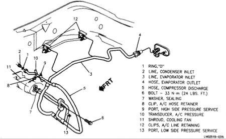 How To Recharge 1997 Buick Skylark Ac