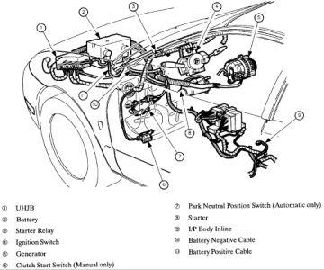 1998 Saturn SL2 Wont Start: Electrical Problem 1998 Saturn ... on