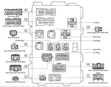 12900_st_4 2010 corolla wiring diagram toyota pickup parts diagram \u2022 wiring 2010 corolla fuse box at bayanpartner.co