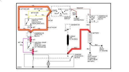 1994 saturn sc1 starter relay 1994 saturn sc1 im trying. Black Bedroom Furniture Sets. Home Design Ideas