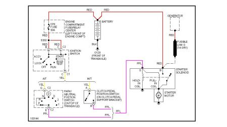 12900_starter_10 1998 pontiac sunfire relay switch for starter electrical problem 99 sunfire starter wiring diagram at webbmarketing.co