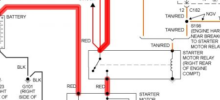 2000 Ford    F150       Diagram    on How to Wire the    Starter