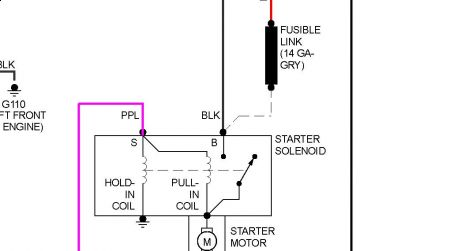 1996 pontiac grand am wiring a starter electrical problem. Black Bedroom Furniture Sets. Home Design Ideas