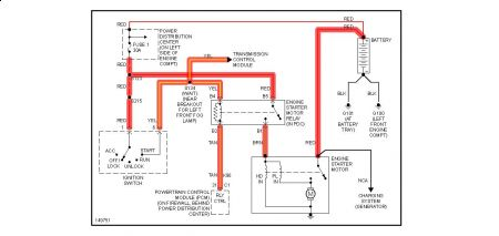 wiring diagram for 2002 pt cruiser the wiring diagram chrysler pt cruiser will not start electrical problem 2002 wiring diagram
