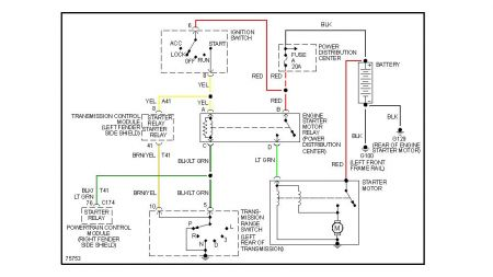 12900_starter_wiring_diagram_1 wiring diagrams for 2001 dodge intrepid the wiring diagram 2001 Dodge Intrepid Neutral Safety Switch at soozxer.org