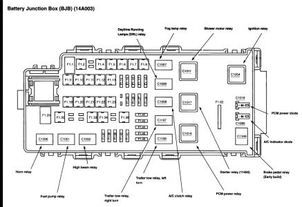2013 ford focus fuse panel diagram 2013 ford edge fuse panel diagram