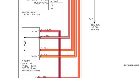 1997 k1500 blower motor wiring diagram 1997 gmc c1500 heater/ac blower will not work on high.