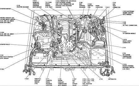 Vss additionally Ford Super Duty F250 6 Lift Kit 2000 2001 2002 2003 likewise 2001 Ford F150 Exhaust Diagram furthermore How Stuff Works also Nissan Engine Diagram. on f150 body diagram 2003