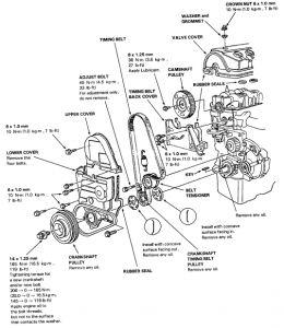 91 Accord Ac Valve Locations in addition 5 7 Distributor Cap Diagram besides Lexus Es330 Alternator Fuse Box besides 94 Acura Integra Turbo Wiring Diagram besides T18954833 Vacuum hose diagram 1990 cadillac 4 5. on fuse box on 91 honda accord