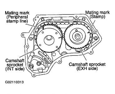 T on 2002 Nissan Altima Timing Marks