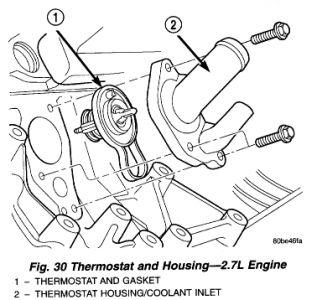 2000 chrysler concorde: engine cooling problem 2000 chrysler ...  2carpros