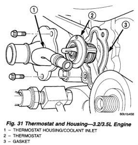 Stereo Radio Install Mount Dash Wire in addition 2000 Chrysler Lhs Crankshaft Diagram moreover Dodge Ram 2500 Fuel Filter Diagram besides 2004 Dodge Stratus Fuse Box Diagram besides 2010 Dodge Ram Serpentine Belt Routing Diagram. on water pump on 1998 dodge caravan