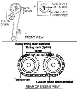 Where Fuel Tank Pressure Vent Sensor 2948727 moreover 97 Honda Cr V Camshaft Position Sensor Location further Honda Accord 2 4l Camshaft Position Sensor Location furthermore 2001 Suburban Fuse Box Diagram moreover 2002 Honda Cr V Engine Sensor Diagram. on 2004 honda cr v knock sensor