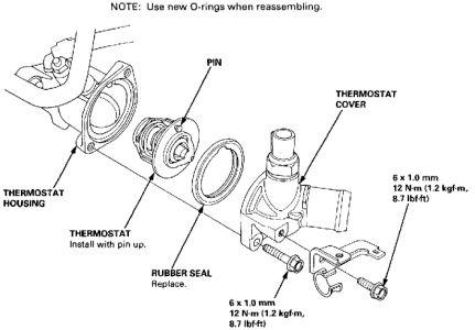 1996 honda accord overheating engine cooling problem 1996 honda rh 2carpros com