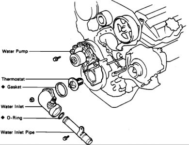 Pontiac Solstice Fuse Box Diagram besides 1993 Chevy Headlight Wiring Diagram in addition Mr2audio besides Wiring Harness Adapter Ford as well 89 Chevy S10 Wiring Diagram. on gm factory radio wiring diagram