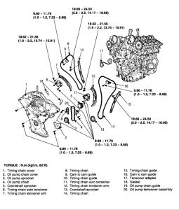 2006 hyundai sonata engine diagram | Сars & MotorcyclesHOME1.INFO