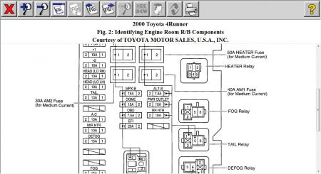 12900_tail_5 2000 toyota 4runner no running lights or dash toyota 4runner fuse box diagram at webbmarketing.co