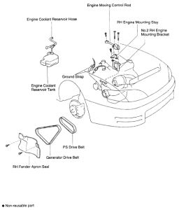 2002 lexus es300 engine mounts diagram on 1995 lexus es 300 timming belt replacement engine mechanical lexus es300 motor mount replacement 2005 Civic Engine Block Diagram