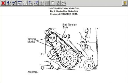 1995 Mitsubishi Mirage Timing Marks