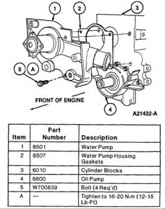 1996 mercury mystique engine diagram wiring diagram portal u2022 rh getcircuitdiagram today Subaru Baja Engine Diagram Mercury Grand Marquis Engine Diagram