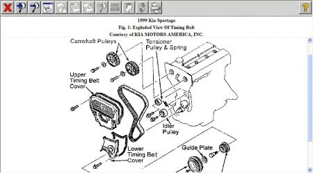 Get out of that place or they gonna finish your purse. Iu0027ve checked it out. see below timing belt removal does it say you have to remove the water pump in ...  sc 1 st  2CarPros : 2002 kia sportage wiring diagram - yogabreezes.com