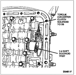 Auto howstuffworks   autoparts towing towingcapacity information torqueconverter2 on bmw 740i engine diagram
