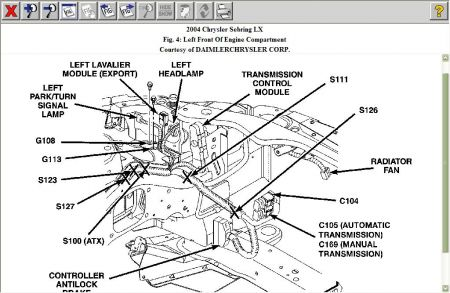 2004 Chrysler Sebring Where Is the Transmission Control Mod