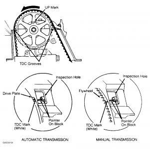 1992 honda accord timing engine mechanical problem 1992 honda 92 honda accord timing marks 1992 honda accord timing