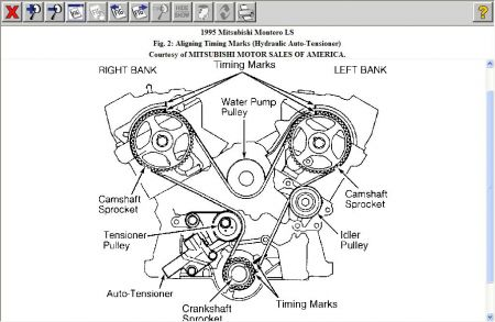 2000 Isuzu Rodeo Radio Wiring Diagram on 89 lincoln town car radio wiring diagram