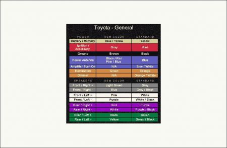 12900_toyota_radio_color_code_1 1996 toyota camry radio won't stay on electrical problem 1996 1996 toyota camry radio wiring diagram at gsmportal.co