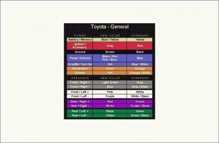 Http Www 2carpros Forum Automotive Pictures 12900 Toyota Radio Color Code 1