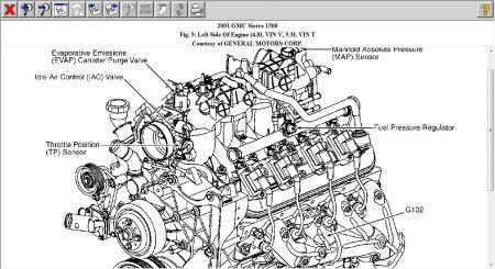 [SCHEMATICS_48ZD]  2001 GMC Sierra Throttle Sticks When Very Cold Out | 2008 Gmc Sierra Engine Diagram |  | 2CarPros