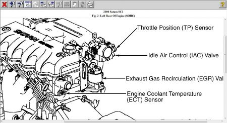 Saturn L300 Engine Diagram