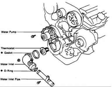 92 Subaru Legacy Thermostat Location on subaru loyale wiring diagram
