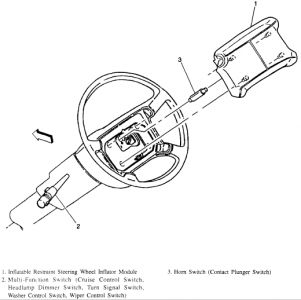 s10 turn signal wiring harness 1996 chevy s-10 location of turn signal flasher turn signal wiring harness