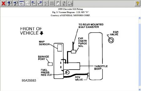 s10 4 cylinder engine diagram vacuum hose routing diagram 1999 chevy s 10 4 cyl two wheel drive here are the