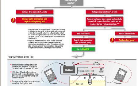 http://www.2carpros.com/forum/automotive_pictures/12900_voltage_drop_test_1.jpg