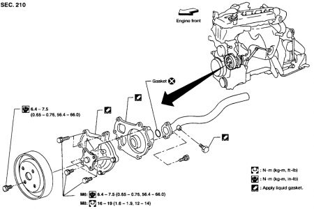 1997 Nissan Altima Engine Diagram Water Pump